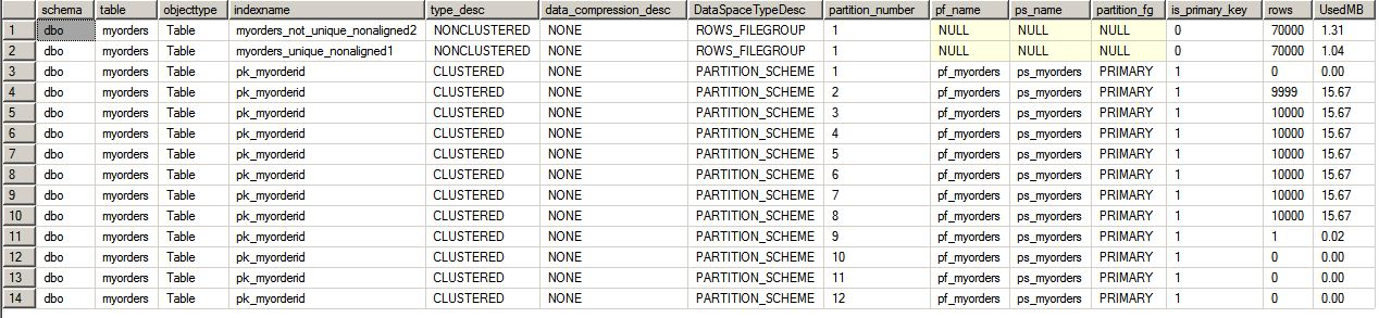 Rebuild a Standard Table to a Partitioned Table – Mr  Fox SQL