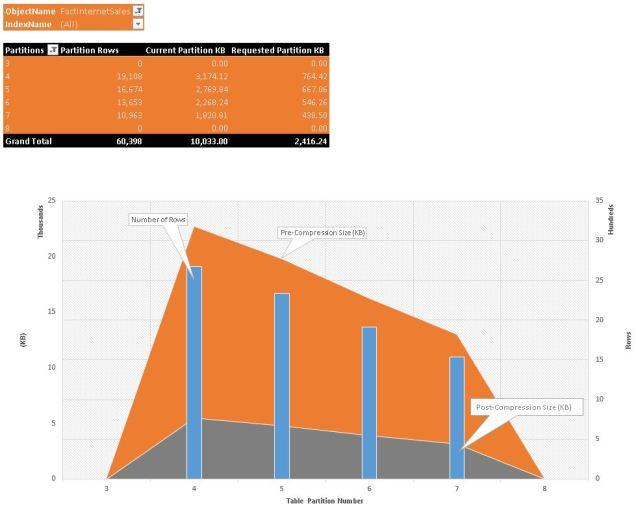 Excel Pivot Chart - Partition Estimate